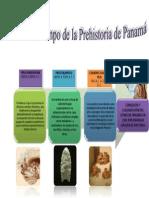 Línea Del Tiempo Prehistoria de Panamá