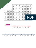 petak 100, garis nombor tahun 1.docx