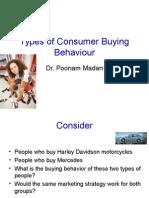 Types of Consumer Buying Behaviour