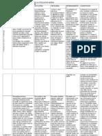 CUADRO+COMPARATIVOHORTICULTORES+Y+SEDENTARIOS