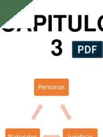 DERECHO TODAS LAS UIDADADES siguiendo clases - copia.pdf