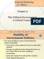 Chapter 06 The Political Environment