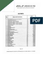 Price List Alfakes