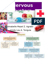Drugs Affecting CNS & PNS