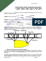 tema dos.pdf