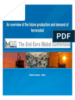 Future Supply Demand Ferronickel