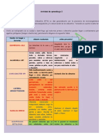 Actividad de aprendizaje 2 enfermedades ETA.docx