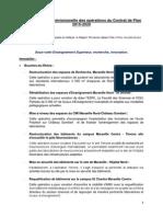 Liste projets CPER 2015-2020