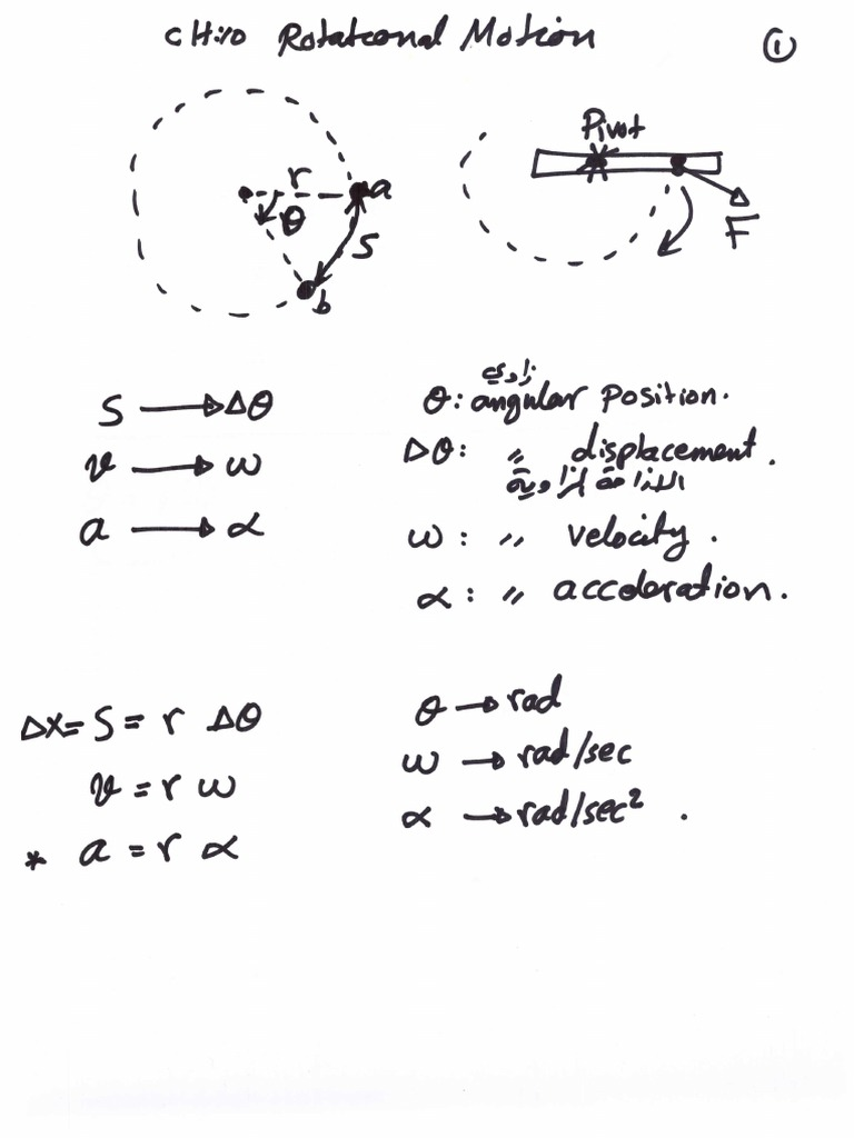 Ch-10 Rotational Motion