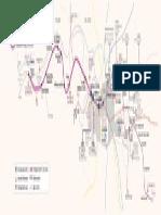 Carte Projet - Est - Ouest - Janvier 2015