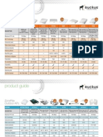 Ruckus Product Guide 2014