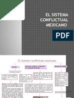 El Sistema Conflictual Mexicano