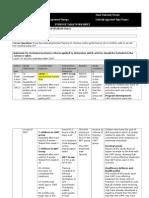 hares niemyjski evidence table (1)