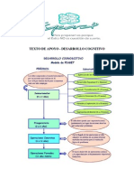 Texto de Apoyo_Desarrollo Cognitivo