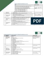 Cuadro Resumen Adaptaciones Curso 2014 2015
