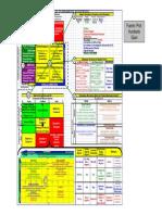 Modelo de Planeamiento Estrategico (Humberto Giani)