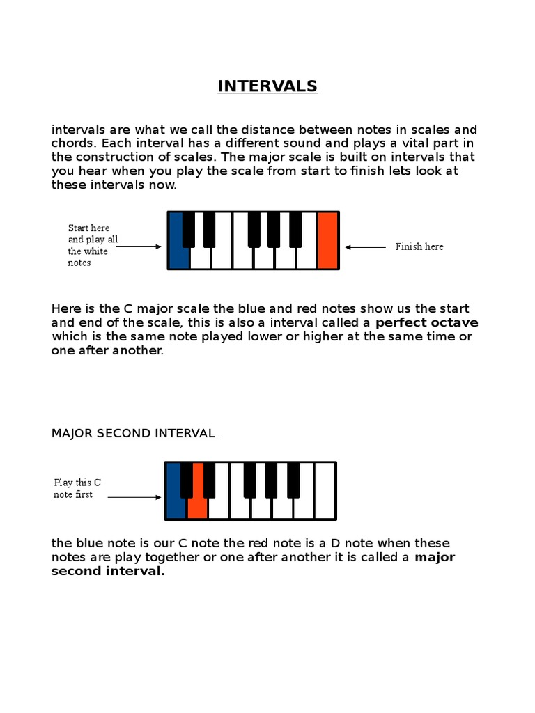Intervals | Interval (Musik) | Skala (Musik)