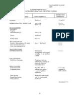 Gantry Crane Rail Inspection Form NAVFAC
