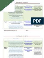 Estrategias y modelos de negocio en internet Tabla de Conceptos