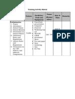 Training Activity Matrix