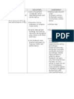 STANDARDS-INDICATORS-ASSESSMENTS.doc