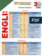 Alfabetul Fonetic Si Verbele Neregulate