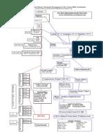 MssEvidence-ThomasMowerry.pdf