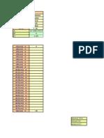 Diagrama De Interacción Placas