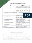 Lista de Conectores y Relacionantes Frecuentes