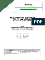 BSI Peugeot - Metodologias