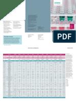 mm_ous_microscan_eucast_gram_pos_ds_11_2013-01349656.pdf