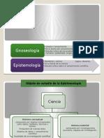 epistemologiaactividad2-140603163007-phpapp02