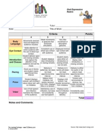 Oral Expression Rubric TLE