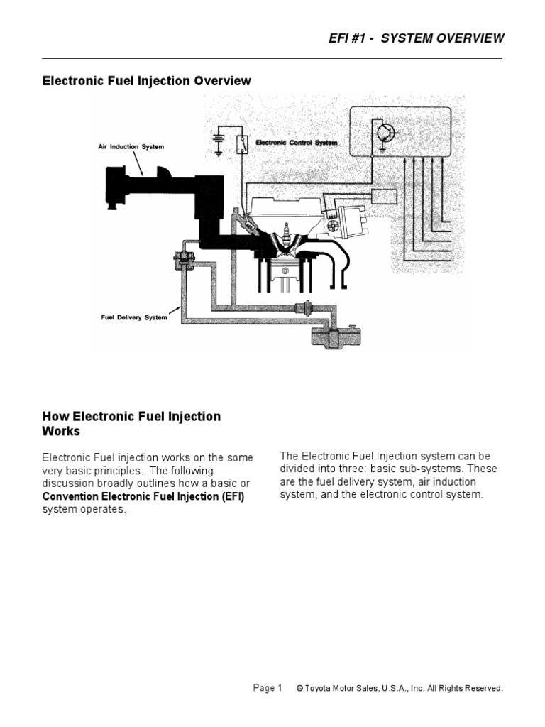 Electronic Fuel Injection Overview Autoshop 101 Autoshop101 Wiring Diagrams Throttle