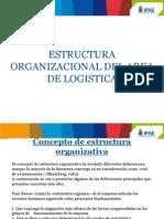 Estructura Organizacional Del Area de Logistica