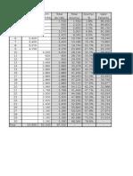 Exemplo de Planilha de Fluxo de Caixa Da Formac3a7c3a3o Aeronc3a1utica e28093 Carteira Pca Ifra Mlte
