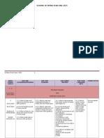 KSSR Scheme of Work Year 1 2015