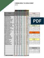 3° B.pdf