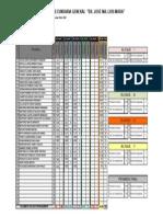 3° A.pdf