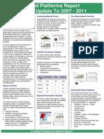 Offshore Fixed Platforms Market Update 2007-2011