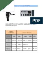 Joe Satriani's new effect programs for the AX1500G.docx