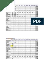 PlanilhaOrçamento Familiar Modelo