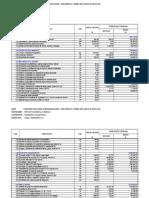 Control de Presupuestos y Valorizaciones