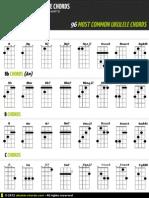 Common Ukulele Chords