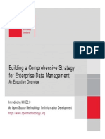 Executive Overview on EDM Strategy