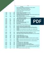 Listado Normas Articles-8736_recurso_1