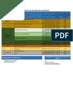 Planificacion Cursos Feb-Abr 2015