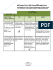 2015 ELMP Rubric Completed