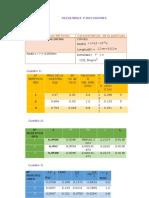 calculos, resultados y conclusiones de lechos poroso.docx