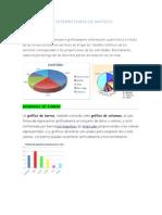 Construccion e Interpretacion de Graficas